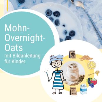 Rezept Mohn-Overnight-Oats